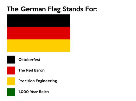 what does the color stand for the german flag stands for flag color representation