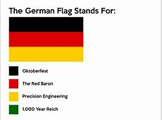 The German Flag Stands For Flag Color Representation