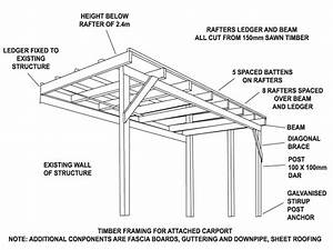 Easy Free Woodshop Projects  Office Desk Patterns  Carport