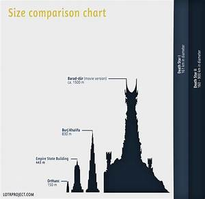 Death Star Size Comparison - Pics about space