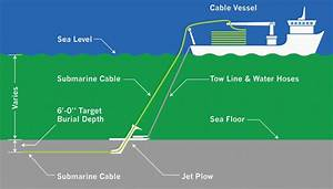 Commercial Fishing And Offshore Wind In Maine