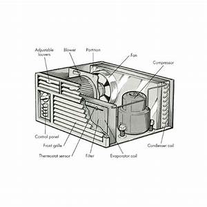 Window Air Conditioner Parts Diagram