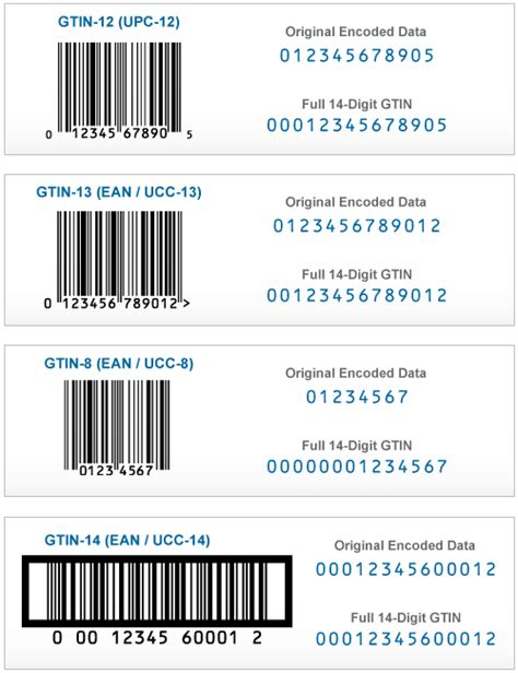 un si鑒e shopping feeds gtin requirement upc ean gtin infogtin info