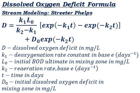 dissolved oxygen deficit streeter phelps equation calculator