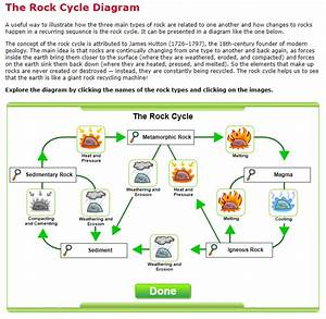34 Label The Rock Cycle Diagram