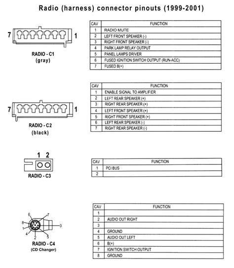 2001 jeep grand radio wiring diagram fuse box and wiring diagram