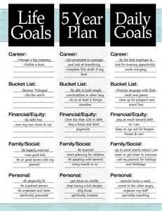 Best 10 Career Goals Ideas On Pinterest Career