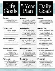 25 best goal setting quotes on pinterest set set set With setting life goals template