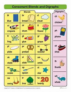 Consonant Blends And Digraphs List