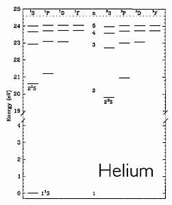 Jyxuvawaky  Helium Atom Diagram