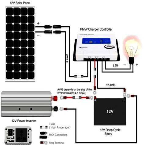 Solar Cell Wiring Diagram Pdf by Solar Cell Wiring Diagram Wiring Diagram