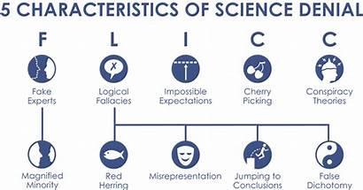 Science Characteristics Denial Fallacies Logical Myths Number