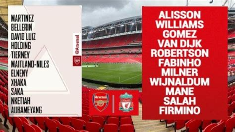 LINK Live Streaming beIN SPORTS 2 Arsenal vs Liverpool ...