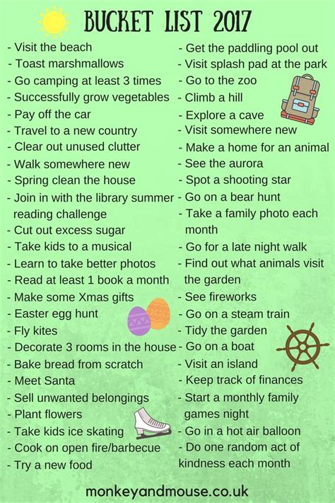 bucket list yearly list 2017 january monkey and mouse