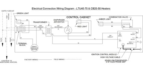 Wiring Diagram For Infrared Heater by Autocad Library Infrared Industrial And Commercial