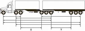 Heavy Vehicle  Mass  Dimension And Loading  National