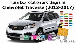 Fuse Box Location And Diagrams  Chevrolet Traverse  2013