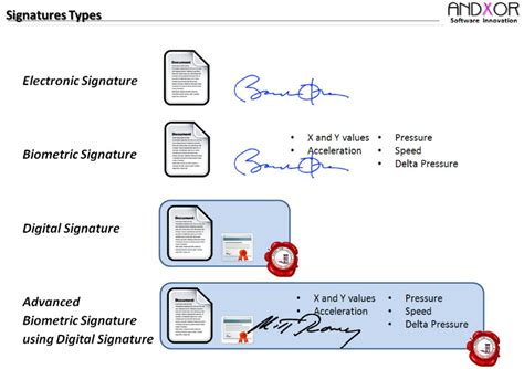 Difference Between Digital Signature And Electronic. Miami Roofing Companies San Diego Court Clerk. Discount Tires Huntsville Tx. Direct Nursing Programs Publicly Traded Stock. Driving On A Suspended License In Ca. Vaccine Injury Compensation Is Lasik For Me. Accredited Online Chemistry Courses. Online Music Collaboration Software. Capella University School Code