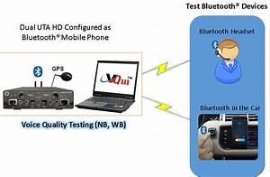 Test Bluetooth Headset : gl enhances voice quality test solutions for bluetooth ~ Kayakingforconservation.com Haus und Dekorationen