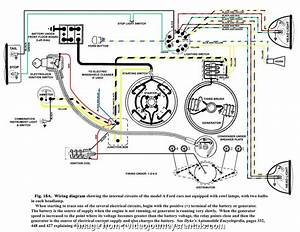 Ford Wiring Diagrams Automotive Best Automotive Ford