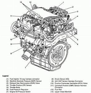 1999 Chevy Malibu Engine Diagram In 2020