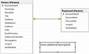 How To Create Er Diagram For Existing Sql Server Database With Ssms
