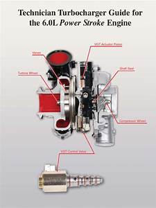 Technician Turbocharger Guide For The 6 0l Power Stroke Engine