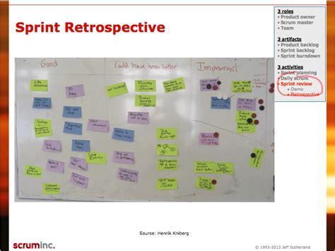 Sprint Retrospective Meeting Template by Retrospective 134