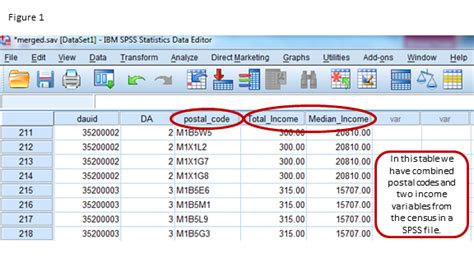 Matching Census Data To Postal Codes Using Spss