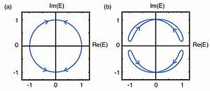 Z2 Classification Of 1d Topological Classes With Type C