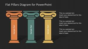Powerpoint Presentation For Sales Strategies
