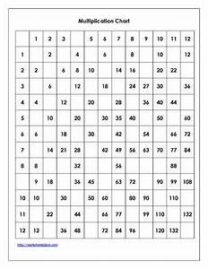 Multiplication Chart To 144 Fill In The Missing Numbers Multiplication Grid