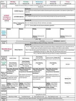 grade common core lesson plan template  math tech