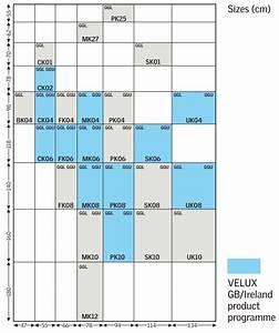 Dimension Des Velux : velux window size chart old velux window codes velux ~ Premium-room.com Idées de Décoration