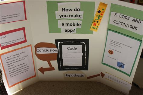 science project      ipad app hodgepodge