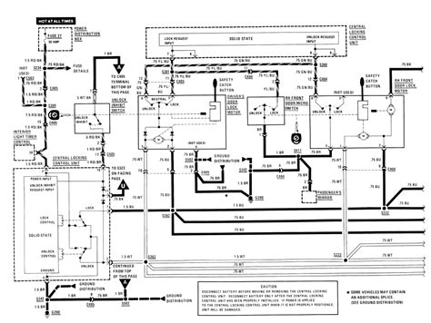 Bmw Fuse Box Guide Wiring Diagram Images