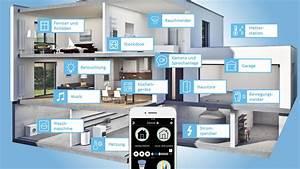 Smart Home Produkte : smart home produkte im trend gro e kundenzufriedenheit news ~ A.2002-acura-tl-radio.info Haus und Dekorationen
