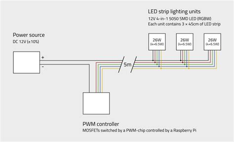Determining Suitable Wire Gauge For Led Strips Voltage