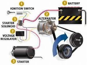 Lucas Acr Alternator Wiring Diagram