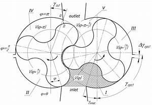 Roots Blower Design Diagram