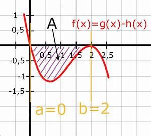 Abitur Berechnen : fl che zwischen zwei graphen abitur vorbereitung ~ Themetempest.com Abrechnung