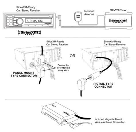 Siriusxm Connect Tuner Sxvv Tss Radio