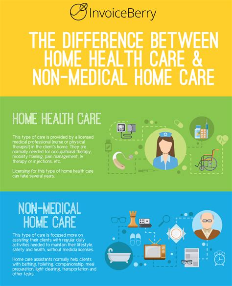 differences  home health care