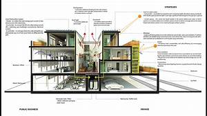 Sustainable Building - Performance And Design