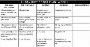 LifeBotanica Basic Diet and Food Plan - LifeBotanica 1 Day Diet