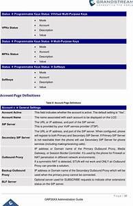Grandstream Networks Grp2612p Ip Phone User Manual