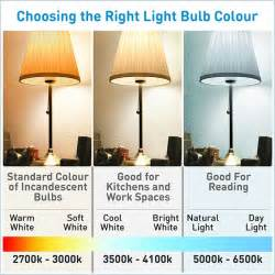 Color Temperature Chart For Led Bulbs Cool White Light Bulb Google Search With Images
