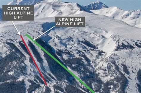$8 Million Aspen Snowmass Terrain & Lift Upgrades - OnTheSnow