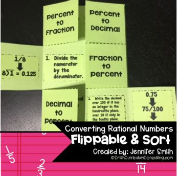 converting fractions decimals percents flippable
