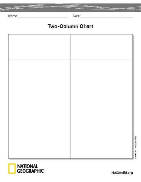 column chart pdf geographic national geography